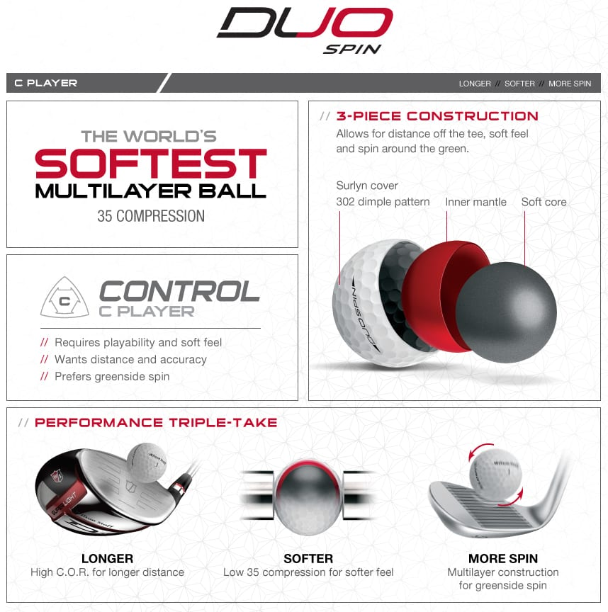 2015_producttech_duospin_ball