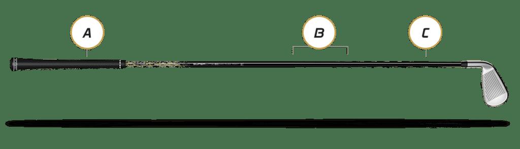 cobra f-max iron set